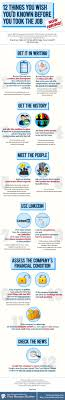 should you take a job job search infographic the muse infographic courtesy of resume builder photo of person signing contract courtesy of shutterstock