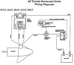 wiring diagram for a 24 volt trolling motor the wiring diagram minn kota 24v trolling motor wiring diagram nodasystech wiring diagram