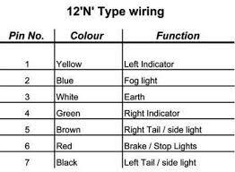 wiring diagrams for 7 pin 12n n type trailer lights caravan 7 pin n type 12n trailer plug socket wiring diagram