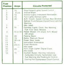 2001 mercury grand marquis fuse box diagram 2001 1993 mercury capri fuse box diagram 1993 auto wiring diagram on 2001 mercury grand marquis fuse