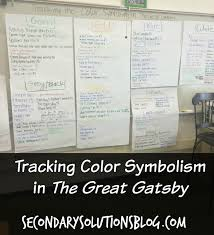 tracking color symbolism in the great gatsby the lesson cloud ah gatsby i m pretty sure the colors were what i ended up writing my essay about for that book