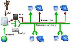 what    s a voip phone system   ucc incvoip phone system diagram