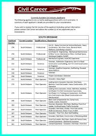 resume job description for construction laborer resume format resume job description for construction laborer construction laborer job description o resumebaking laborer job description for