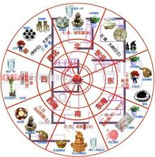 feng shui ancient wisdom of the chinese chinese feng shui compass