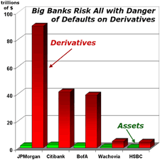 Image result for mountain of derivatives
