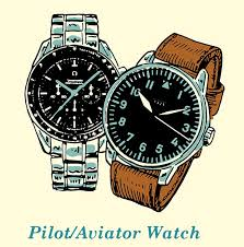 A Man's Guide to Wristwatches: How to Choose a <b>Watch</b>