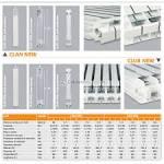 Radiatori alluminio - Joannes