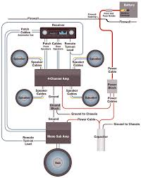 pa system wiring diagram pa wiring diagrams online amplifier wiring diagram