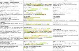 expression manager howtos limesurvey manual em syntax highlighting 1 v2 jpg