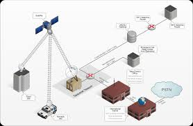 satellite components diagram related keywords  amp  suggestions    satellite components diagram related keywords  amp  suggestions   satellite components diagram long tail keywords