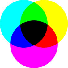Color - Wikipedia, la enciclopedia libre