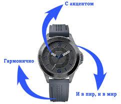 Стильные <b>мужские часы Tommy Hilfiger</b> — блог AllTime.ru