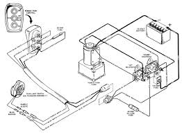 wiring diagram for boat kill switch the wiring diagram on simple boat wiring diagram