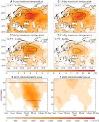 The <b>Hot Summer</b> of 2010: Redrawing the Temperature Record Map ...