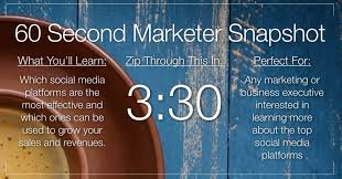Top 52 Social Media Platforms Every Marketer Should Know