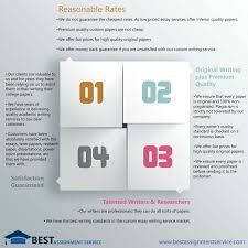 top essay services   u of m essay helpfederal resume writing service  top writing services