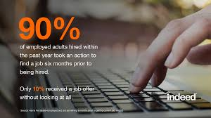 who actively looks for jobs today answer almost everyone new who actively looks for jobs today answer almost everyone new data indeed blog