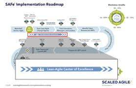 Implementation - Create a <b>Lean-Agile Center of Excellence</b> - Scaled ...