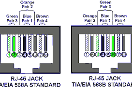 cat 5 wiring diagram to wall jack images wiring diagram cat 6 a cat5 t568b wiring diagram wedocable