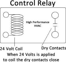 control circuits for air conditioning & heating hvac wiring diagram 24 volt relay basic control circuits for air conditioning & heating relay for air conditioning and heating Wiring Diagram 24 Volt Relay