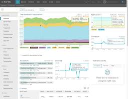 feature render y axis values inside the chart middot issue  docs newrelic com sites default files styles full size public thumbnails image screen app overview 031816 png