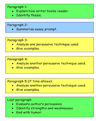persuasive essay english writing teacher diagram of sat essay this diagram separates the persuasive techniques