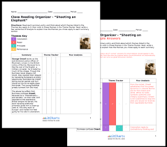 shooting an elephant summary analysis from litcharts the the teacher edition of the litchart on shooting an elephant