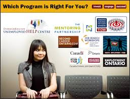leveraging programs for career success durham region unemployed help last job seeker in waiting list