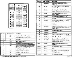 99 ford f150 interior fuse box diagram 99 image 2008 f250 fuse box diagram 2008 auto wiring diagram schematic on 99 ford f150 interior fuse