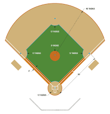 baseball field diagrams   clipart best    how to layout a baseball field   beacon athletics  archive beacon