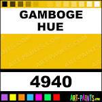 gamboge