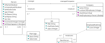 java source code generationclass diagram for code generation