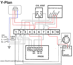 diy weekend project fitting a wireless thermostat salus rt300 y plan wiring salus3