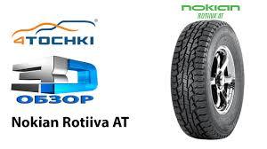 3D-обзор шины <b>Nokian Rotiiva AT</b> - 4 точки. Шины и диски 4точки ...