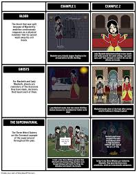 motifs of macbeth 1000 images about the tragedy of macbeth grid layouts macbeth characters and macbeth by
