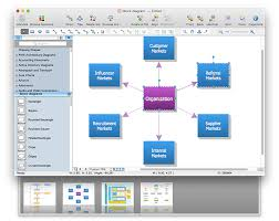convert a block diagram to adobe pdf  conceptdraw helpdeskconceptdraw block diagram