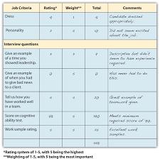 selection key takeaways