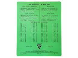 """<b>Коврик</b> для мыши <b>CBR CMP 024</b> """"Arithmetic"""" арифметик - Группа ..."""