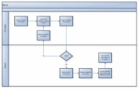 images of business process flow diagram   diagramscollection business process workflow diagram pictures diagrams