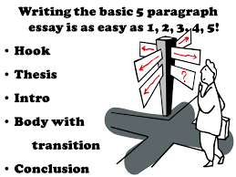 the  paragraph essay  roadmap to success have you ever received    read and analyze the question –what is the question asking