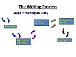writing process ppt and assignment  of essay writing writing    writing process ppt and assignment   of essay writing