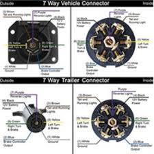 color clarification regarding wiring issues of a 7 pin trailer Seven Pin Trailer Wiring click to enlarge seven pin trailer wiring diagram