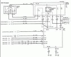 2002 ford f 150 radio wiring harness diagram 2002 2005 ford f150 stereo wiring harness diagram the wiring on 2002 ford f 150 radio wiring