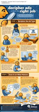 decipher ads to land the right job infographic daily infographic decipher ads to land the right job