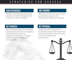what can i do a cj degree infographic daymar college education is power to set and exceed your career goals what do you want from