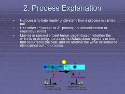 essay writing  rd person wikiHow Image titled Write a Narrative Essay Step