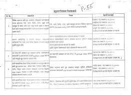 pollution essay in marathi buy essay cheap thanecity gov in