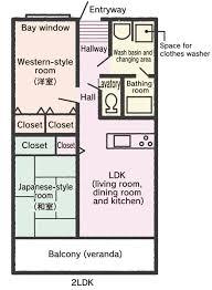Gray Marble Master Bathroom With Lucite Sputnik Flush Mount Light    Kitchen units of measurement on house plans   separate rental apartment