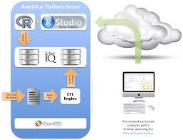 building an analytical platform data management warehousing