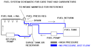 2003 club car battery wiring diagram 48 volt images 2003 club car wiring diagram 48 volt also club car wiring diagram 48